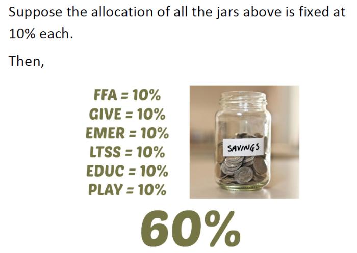 jun 22 - 60 percent
