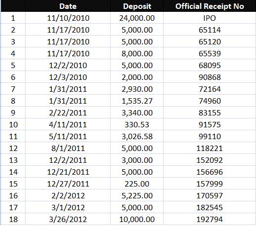 jun 25 - deposits